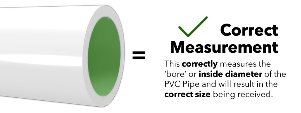How To Correctly Measure Pvc