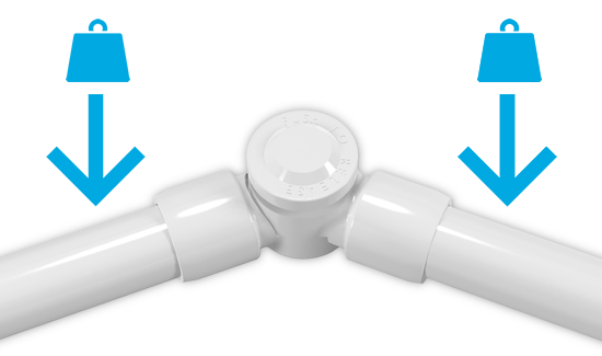 Adjustable Pvc Joints Formufit