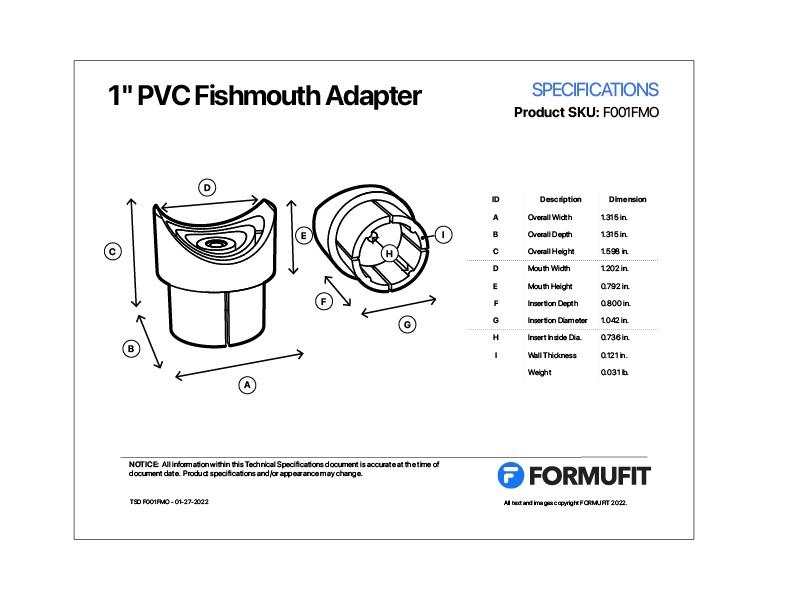 1 in. Fishmouth TSD
